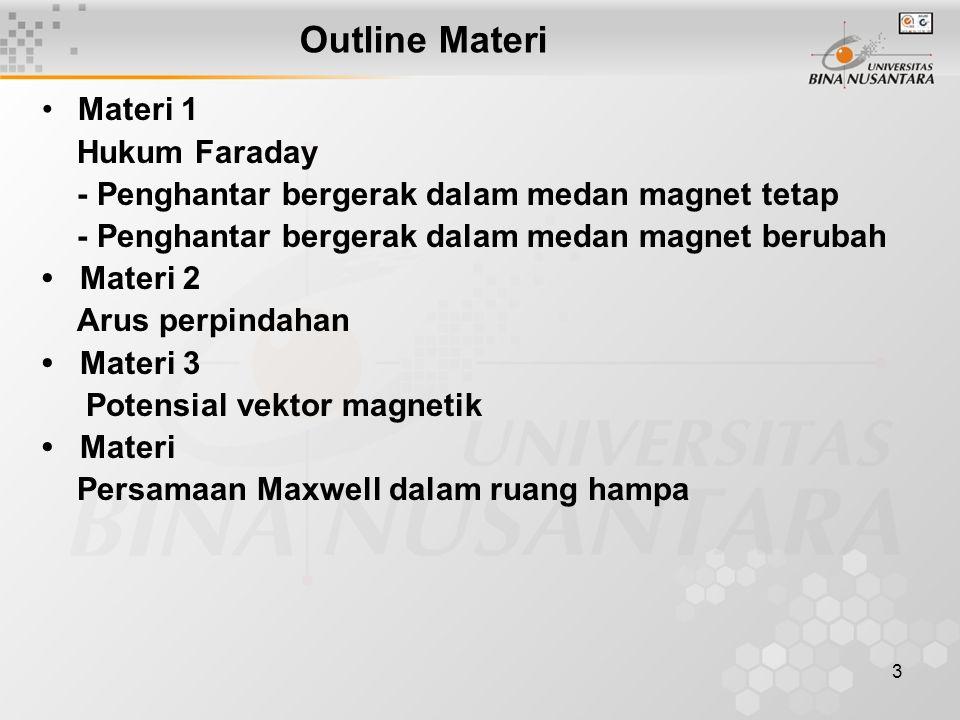 3 Outline Materi Materi 1 Hukum Faraday - Penghantar bergerak dalam medan magnet tetap - Penghantar bergerak dalam medan magnet berubah Materi 2 Arus