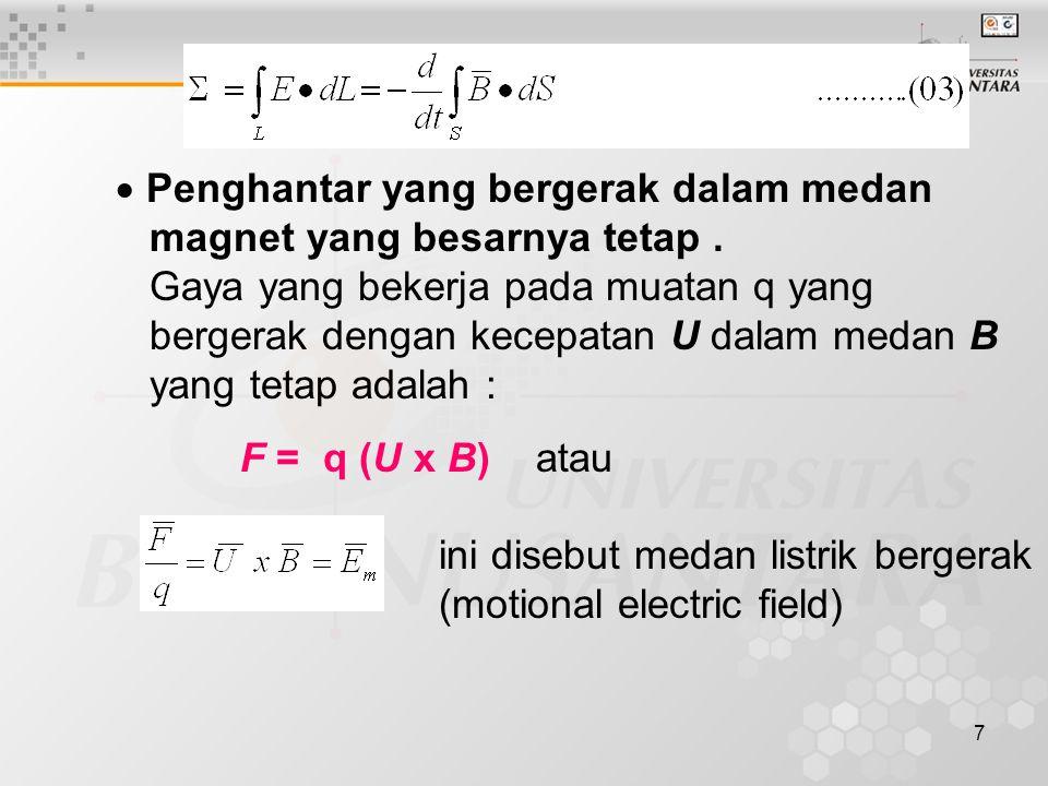 7  Penghantar yang bergerak dalam medan magnet yang besarnya tetap. Gaya yang bekerja pada muatan q yang bergerak dengan kecepatan U dalam medan B ya