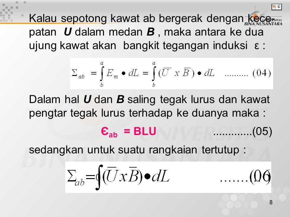 8 Kalau sepotong kawat ab bergerak dengan kece- patan U dalam medan B, maka antara ke dua ujung kawat akan bangkit tegangan induksi ε : Dalam hal U da