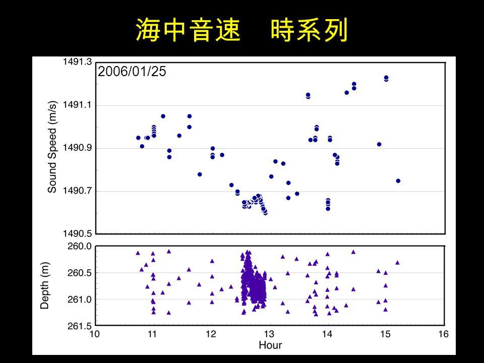 海中音速 時系列 2006/01/25