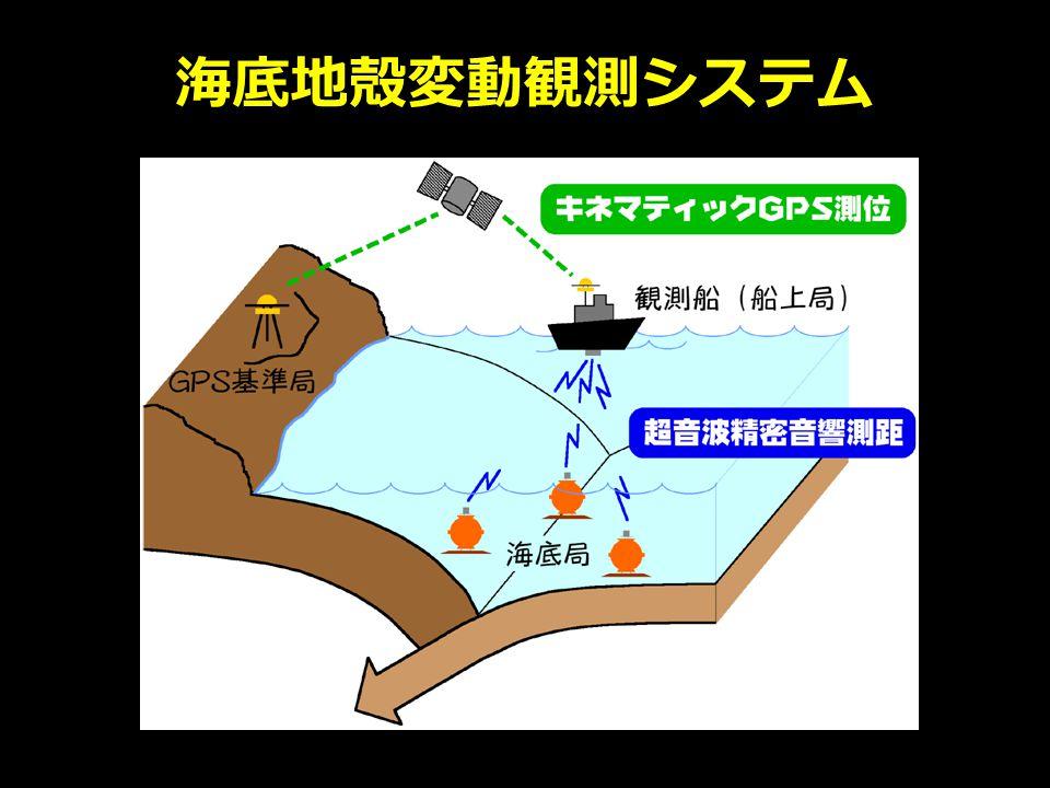 海底地殻変動観測システム