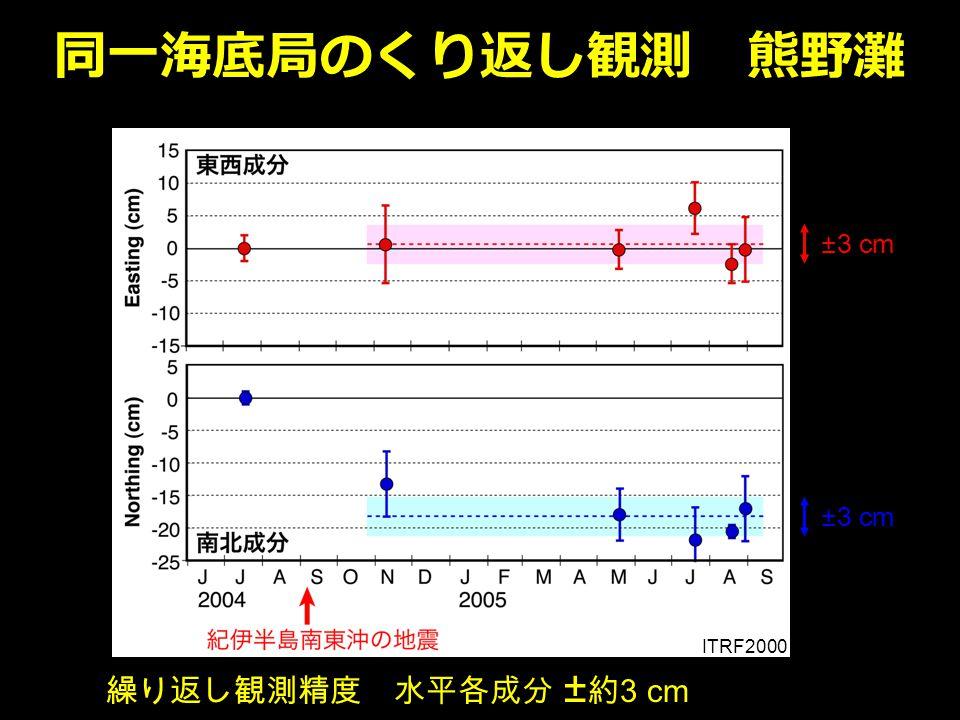 同一海底局のくり返し観測 熊野灘 ITRF2000 ±3 cm 繰り返し観測精度 水平各成分 ± 約 3 cm