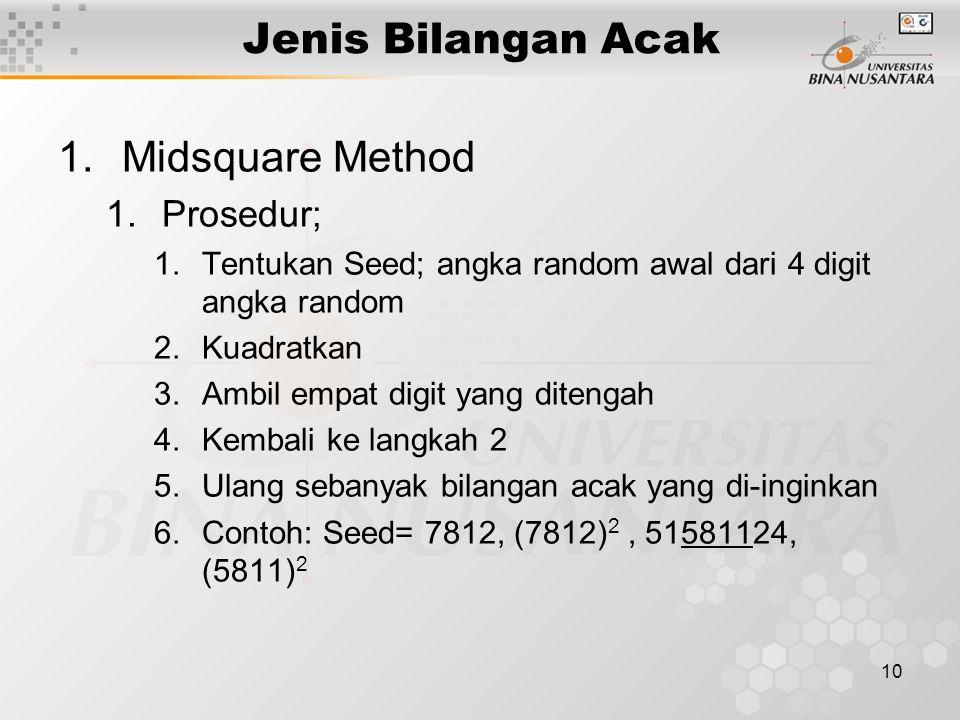 10 Jenis Bilangan Acak 1.Midsquare Method 1.Prosedur; 1.Tentukan Seed; angka random awal dari 4 digit angka random 2.Kuadratkan 3.Ambil empat digit ya