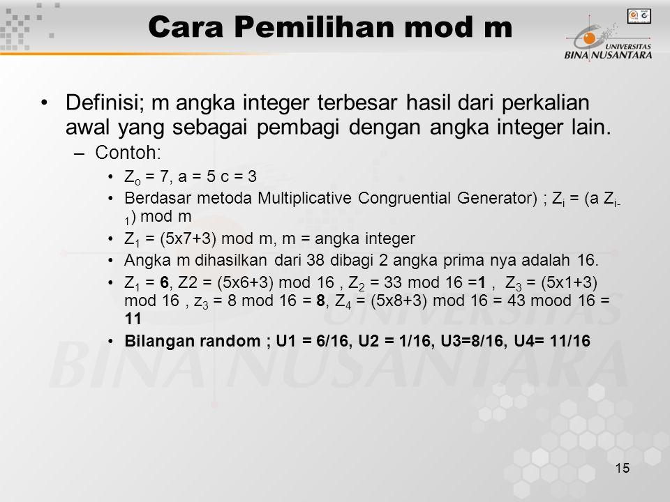 15 Cara Pemilihan mod m Definisi; m angka integer terbesar hasil dari perkalian awal yang sebagai pembagi dengan angka integer lain. –Contoh: Z o = 7,