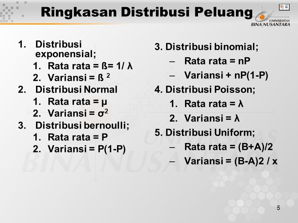 5 Ringkasan Distribusi Peluang 1.Distribusi exponensial; 1.Rata rata = ß= 1/ λ 2.Variansi = ß 2 2.Distribusi Normal 1.Rata rata = µ 2.Variansi = σ 2 3
