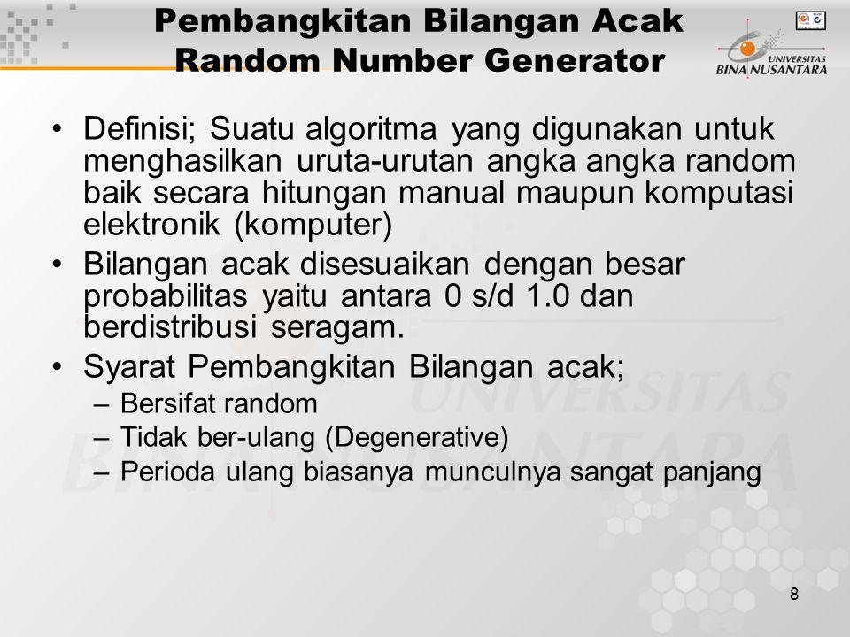 8 Pembangkitan Bilangan Acak Random Number Generator Definisi; Suatu algoritma yang digunakan untuk menghasilkan uruta-urutan angka angka random baik secara hitungan manual maupun komputasi elektronik (komputer) Bilangan acak disesuaikan dengan besar probabilitas yaitu antara 0 s/d 1.0 dan berdistribusi seragam.