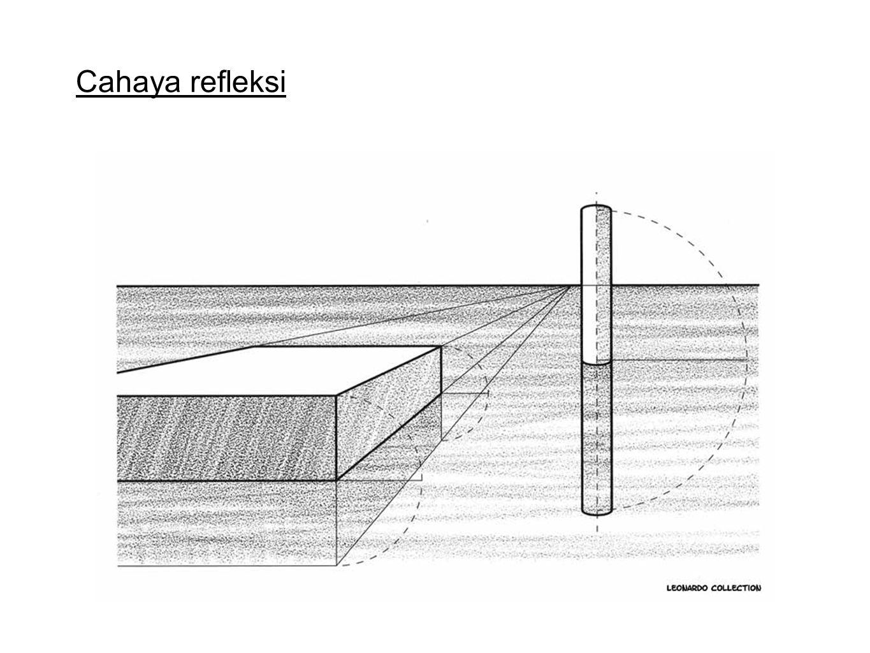 Cahaya refleksi