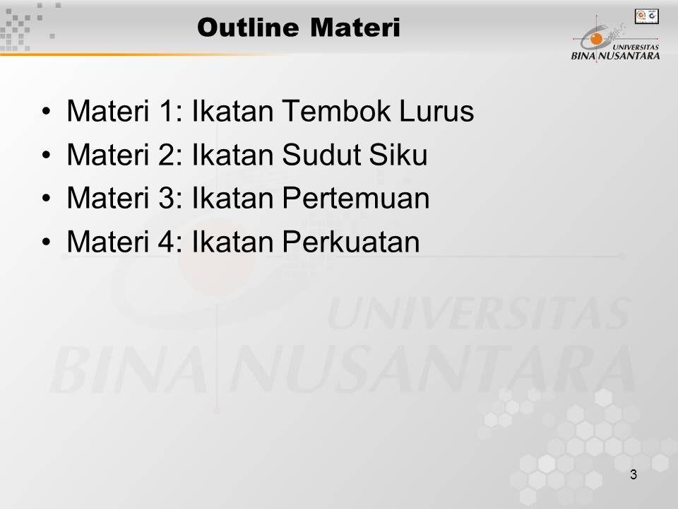 3 Outline Materi Materi 1: Ikatan Tembok Lurus Materi 2: Ikatan Sudut Siku Materi 3: Ikatan Pertemuan Materi 4: Ikatan Perkuatan