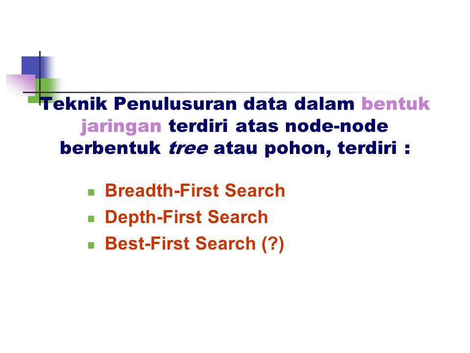 Teknik Penulusuran data dalam bentuk jaringan terdiri atas node-node berbentuk tree atau pohon, terdiri : Breadth-First Search Depth-First Search Best