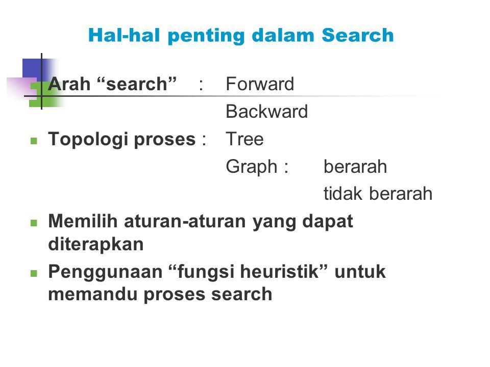 "Hal-hal penting dalam Search Arah ""search"" : Forward Backward Topologi proses : Tree Graph : berarah tidak berarah Memilih aturan-aturan yang dapat di"