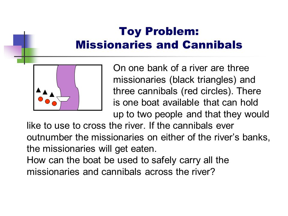 Toy Problem: Missionaries and Cannibals On one bank of a river are three missionaries (black triangles) and three cannibals (red circles).