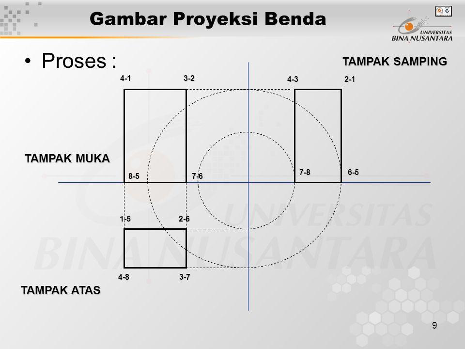 9 Gambar Proyeksi Benda Proses : TAMPAK MUKA TAMPAK ATAS TAMPAK SAMPING 4-1 3-2 4-1 3-2 4-8 3-7 4-8 3-7 1-5 2-6 1-5 2-6 4-3 2-1 4-3 2-1 8-5 7-6 8-5 7-6 7-8 6-5 7-8 6-5