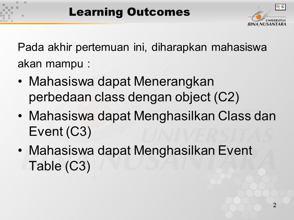 2 Learning Outcomes Pada akhir pertemuan ini, diharapkan mahasiswa akan mampu : Mahasiswa dapat Menerangkan perbedaan class dengan object (C2) Mahasis