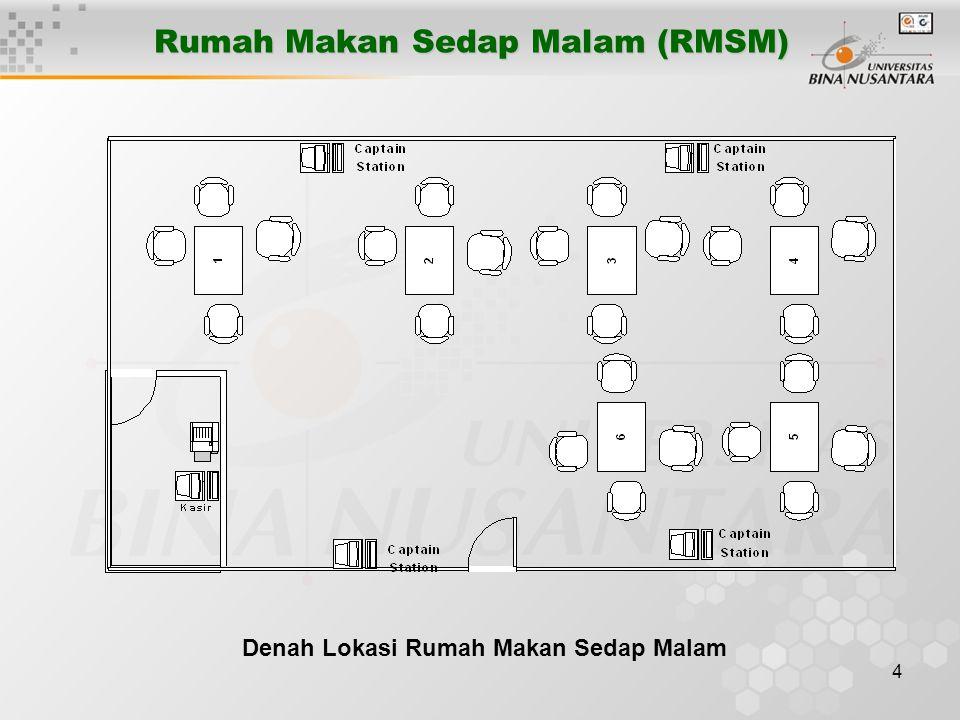 4 Rumah Makan Sedap Malam (RMSM) Denah Lokasi Rumah Makan Sedap Malam