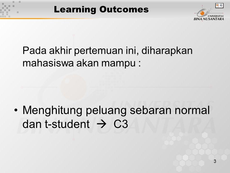 3 Learning Outcomes Pada akhir pertemuan ini, diharapkan mahasiswa akan mampu : Menghitung peluang sebaran normal dan t-student  C3