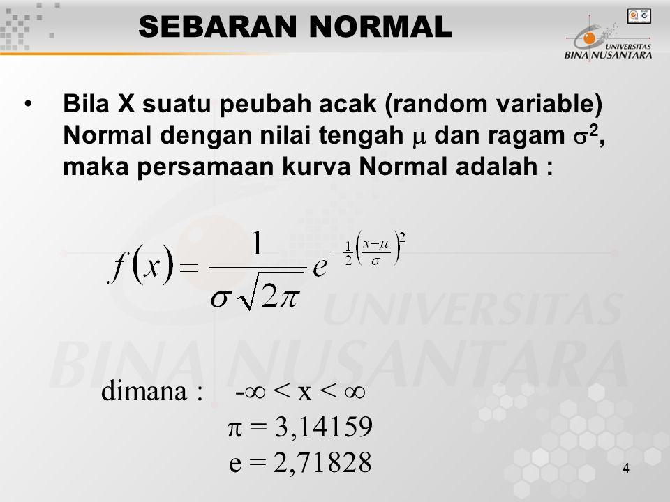 4 SEBARAN NORMAL Bila X suatu peubah acak (random variable) Normal dengan nilai tengah  dan ragam  2, maka persamaan kurva Normal adalah : dimana :-
