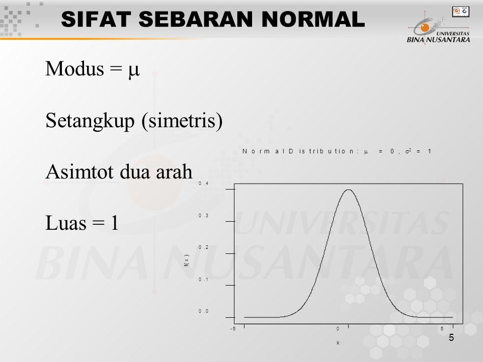 5 SIFAT SEBARAN NORMAL Modus =  Setangkup (simetris) Asimtot dua arah Luas = 1 50-5 0.4 0.3 0.2 0.1 0.0 x f ( x ) Normal Distribution:  = 0,  = 1