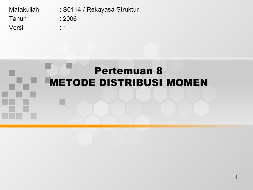 1 Pertemuan 8 METODE DISTRIBUSI MOMEN Matakuliah: S0114 / Rekayasa Struktur Tahun: 2006 Versi: 1
