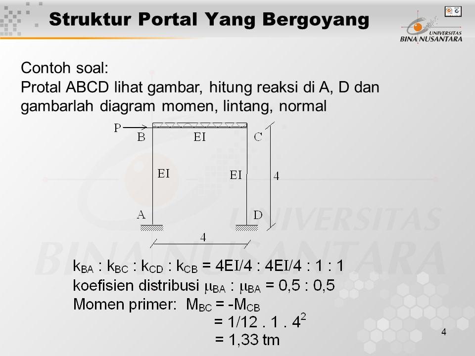 4 Struktur Portal Yang Bergoyang Contoh soal: Protal ABCD lihat gambar, hitung reaksi di A, D dan gambarlah diagram momen, lintang, normal