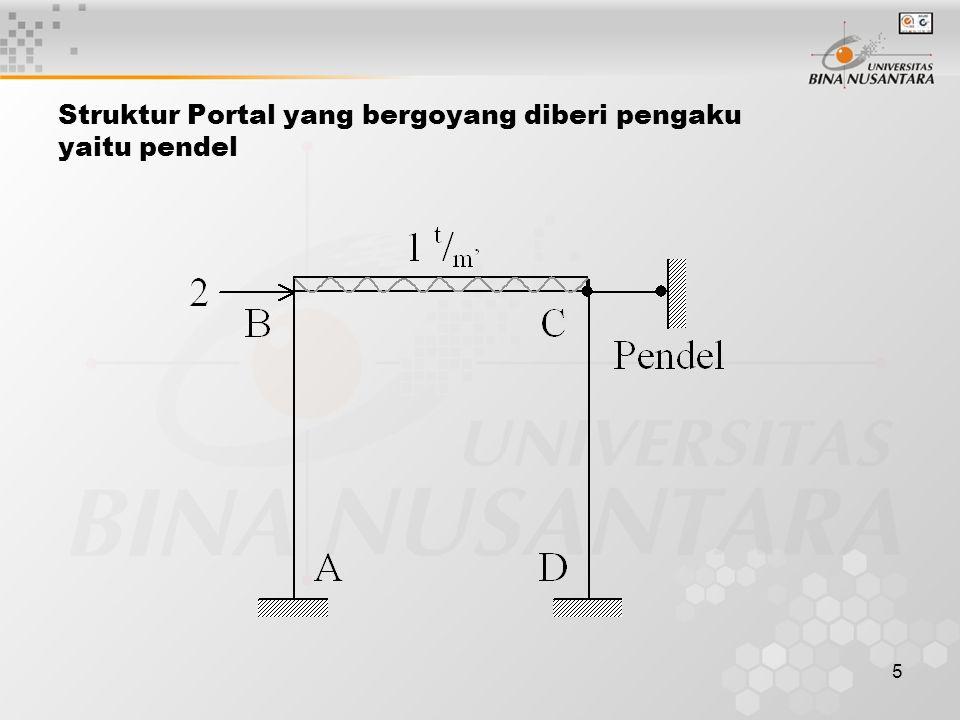 5 Struktur Portal yang bergoyang diberi pengaku yaitu pendel