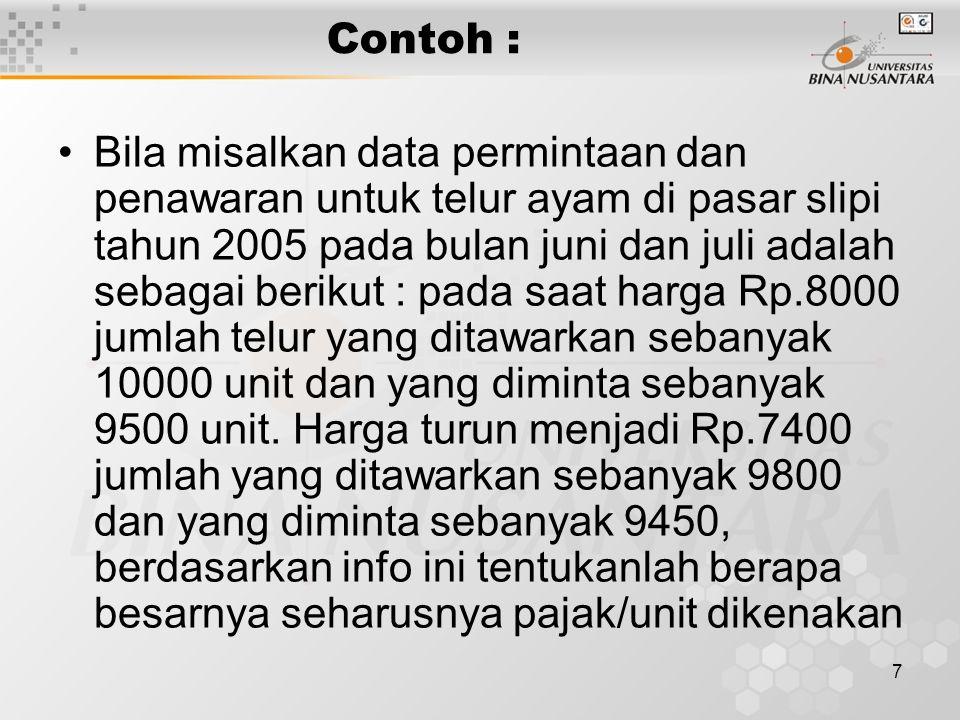 7 Contoh : Bila misalkan data permintaan dan penawaran untuk telur ayam di pasar slipi tahun 2005 pada bulan juni dan juli adalah sebagai berikut : pada saat harga Rp.8000 jumlah telur yang ditawarkan sebanyak 10000 unit dan yang diminta sebanyak 9500 unit.
