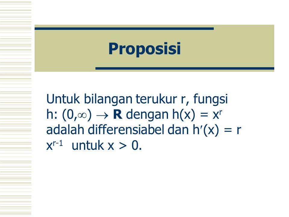 Teorema (Aturan Rantai) Misalkan I suatu unterval terbuka yang memuat titik x 0 dan fungsi f: I  R adalah differensiabel di x 0. Ambil J suatu interv