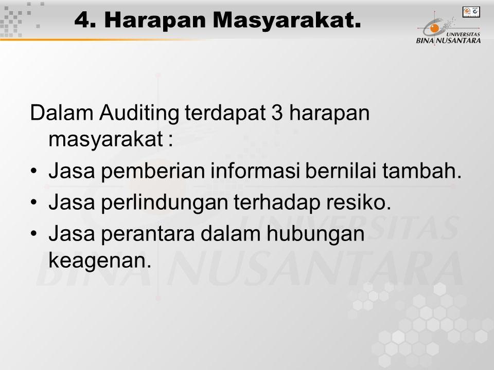 4. Harapan Masyarakat. Dalam Auditing terdapat 3 harapan masyarakat : Jasa pemberian informasi bernilai tambah. Jasa perlindungan terhadap resiko. Jas