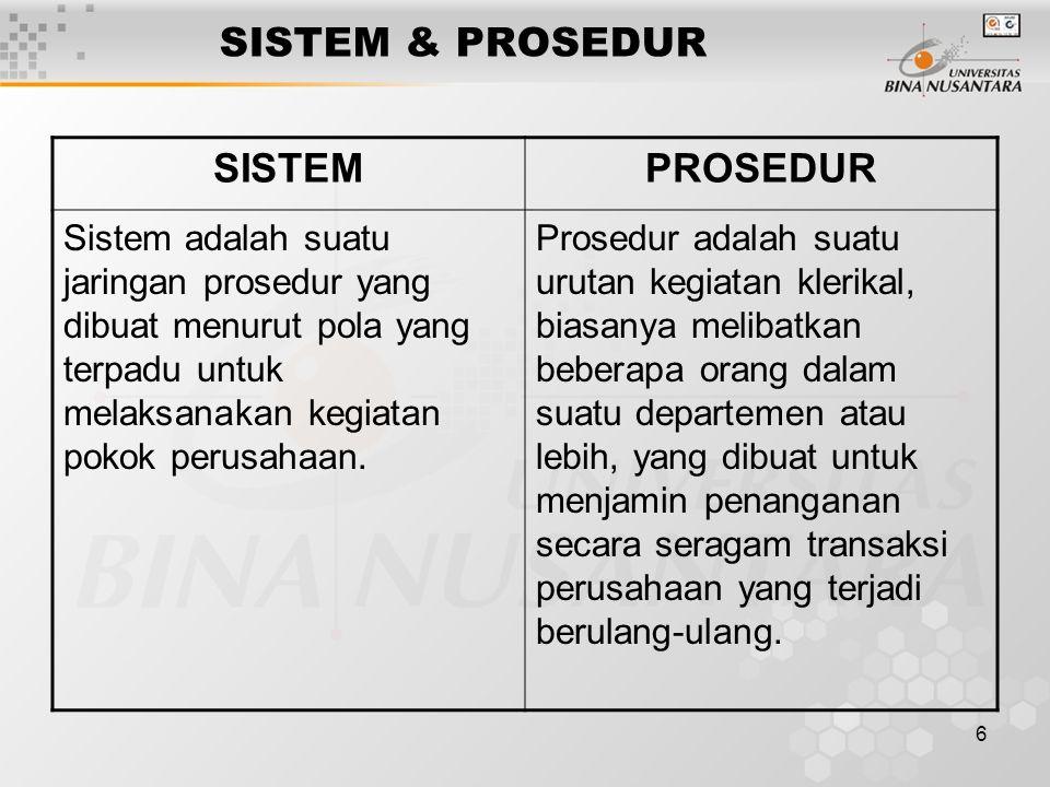 7 SISTEM & PROSEDUR Dari definisi diatas dapat disimpulkan bahwa suatu sistem terdiri dari jaringan prosedur, sedangkan prosedur merupakan urutan kegiatan klerikal.