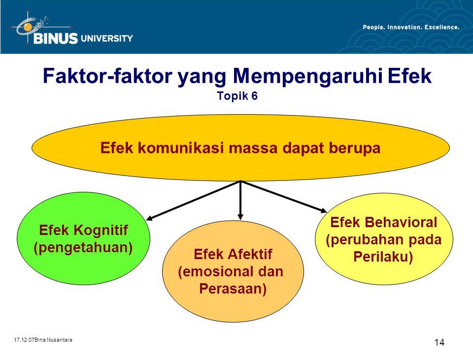 17.12.07Bina Nusantara 13 Contoh Efek Tak Terbatas, efek Terbatas & Efek Moderat Topik 6 Efek tak terbatasMasyarakat Indonesia menerima begitu saja pe