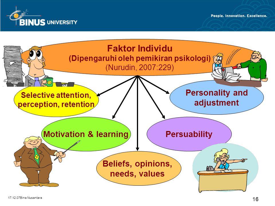 17.12.07Bina Nusantara 15 Faktor Individu Faktor yang menentukan besar tidaknya efek Faktor Sosial