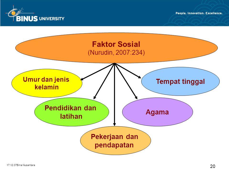 17.12.07Bina Nusantara 19 Topik 6 Persuability Seseorang menerima pesan media massa tergantung pada pengaruh dari orang lain Misalnya anda tertarik de