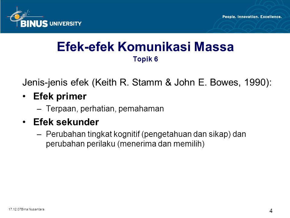 17.12.07Bina Nusantara 3 Efek-efek Komunikasi Massa Topik 6 Sub Pokok Bahasan: Jenis-jenis efek Faktor-faktor yang mempengaruhi efek Teori peluru (the