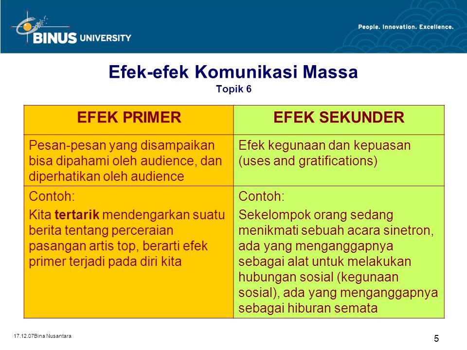17.12.07Bina Nusantara 4 Efek-efek Komunikasi Massa Topik 6 Jenis-jenis efek (Keith R. Stamm & John E. Bowes, 1990): Efek primer –Terpaan, perhatian,