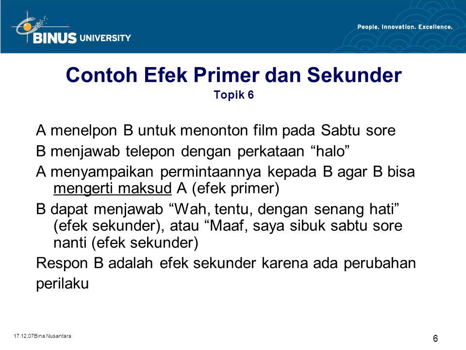 17.12.07Bina Nusantara 5 Efek-efek Komunikasi Massa Topik 6 EFEK PRIMEREFEK SEKUNDER Pesan-pesan yang disampaikan bisa dipahami oleh audience, dan dip