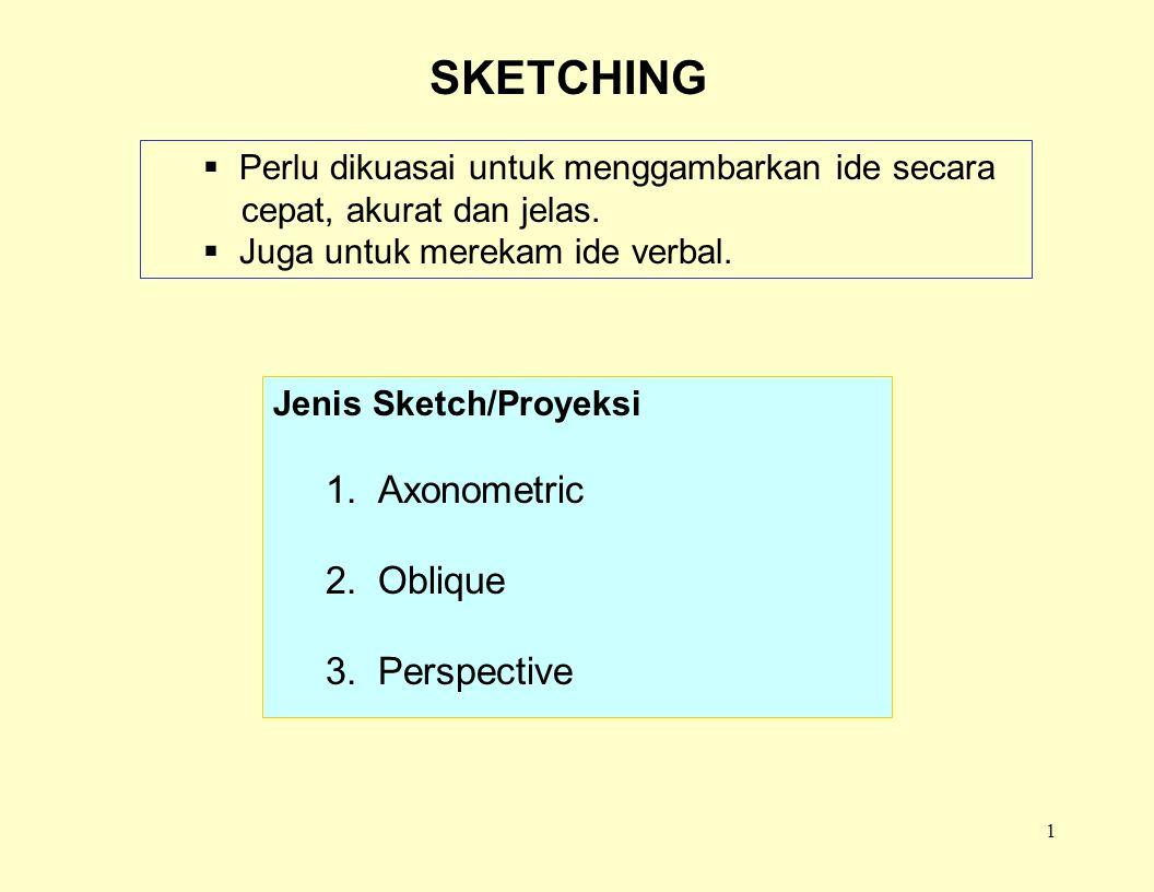1 Jenis Sketch/Proyeksi 1.Axonometric 2.Oblique 3.Perspective SKETCHING  Perlu dikuasai untuk menggambarkan ide secara cepat, akurat dan jelas.  Jug