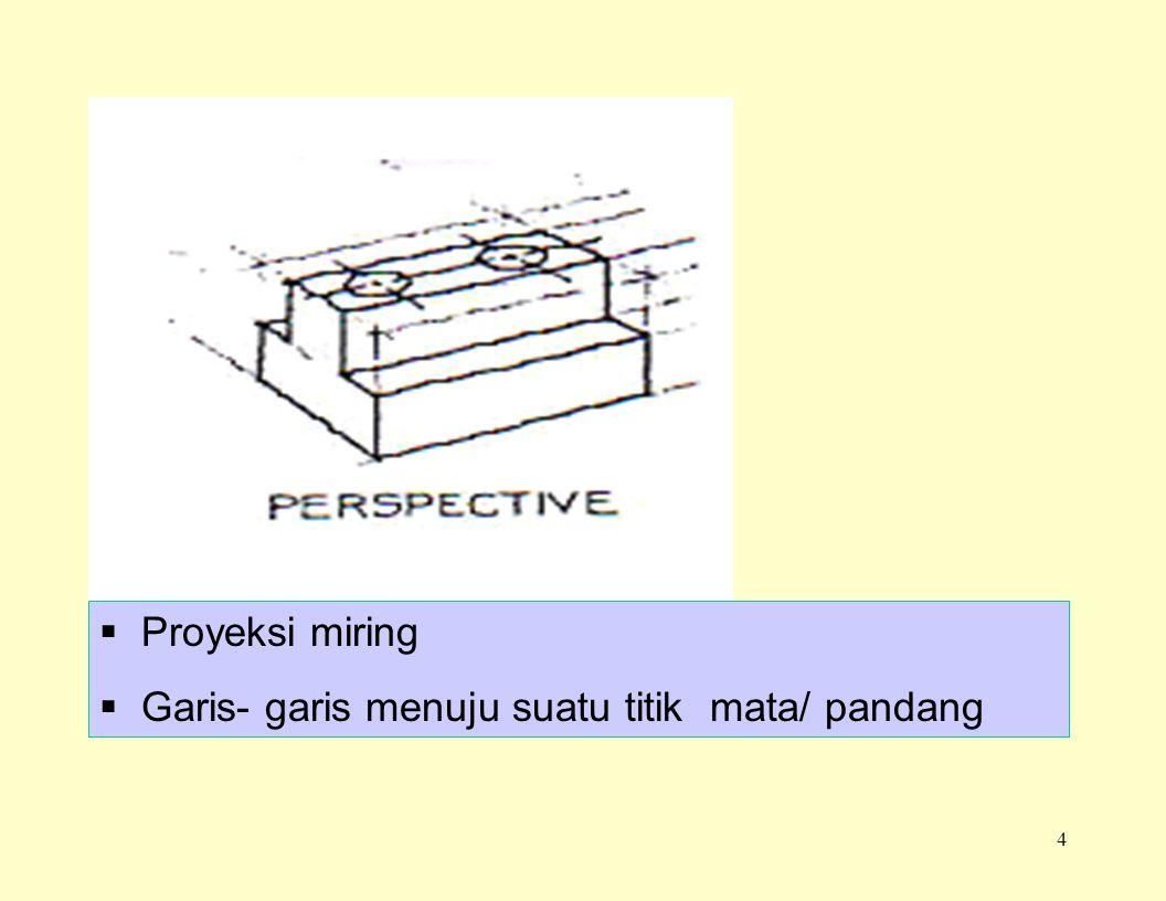 4  Proyeksi miring  Garis- garis menuju suatu titik mata/ pandang