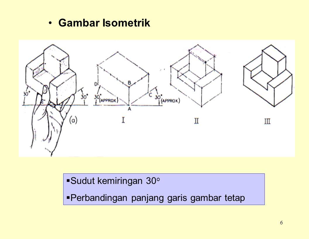 6 Gambar Isometrik  Sudut kemiringan 30 o  Perbandingan panjang garis gambar tetap