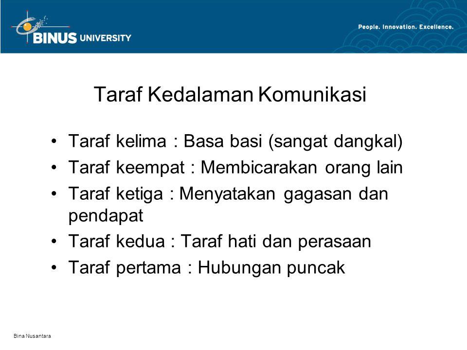 Bina Nusantara Taraf Kedalaman Komunikasi Taraf kelima : Basa basi (sangat dangkal) Taraf keempat : Membicarakan orang lain Taraf ketiga : Menyatakan gagasan dan pendapat Taraf kedua : Taraf hati dan perasaan Taraf pertama : Hubungan puncak