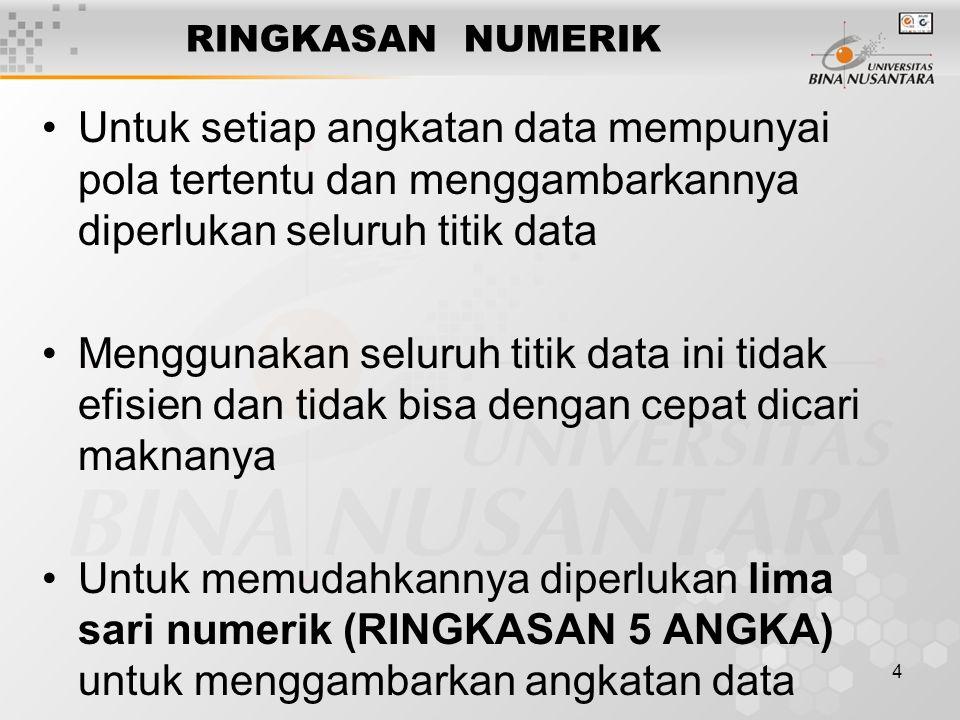 4 RINGKASAN NUMERIK Untuk setiap angkatan data mempunyai pola tertentu dan menggambarkannya diperlukan seluruh titik data Menggunakan seluruh titik da