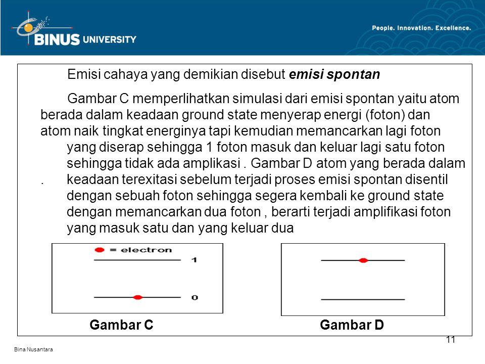 Bina Nusantara 11 Emisi cahaya yang demikian disebut emisi spontan Gambar C memperlihatkan simulasi dari emisi spontan yaitu atom. berada dalam keadaa