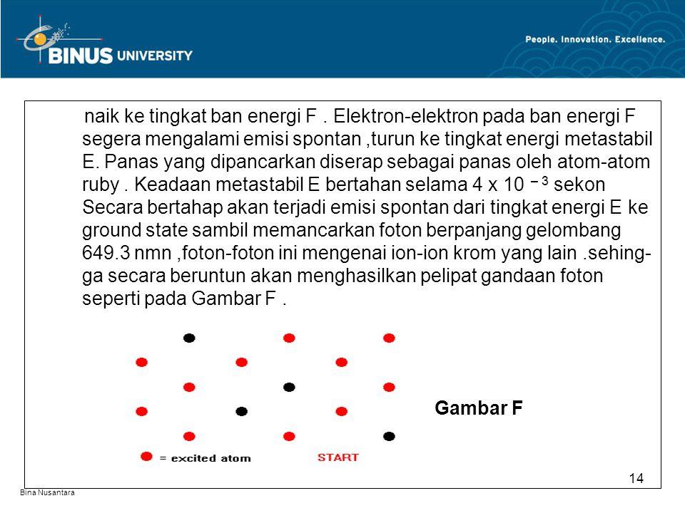 Bina Nusantara naik ke tingkat ban energi F. Elektron-elektron pada ban energi F. segera mengalami emisi spontan,turun ke tingkat energi metastabil. E