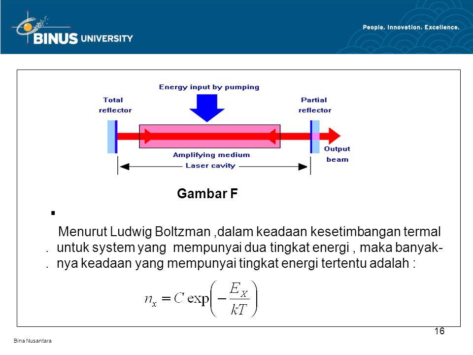 Bina Nusantara Gambar F ▪ Menurut Ludwig Boltzman,dalam keadaan kesetimbangan termal. untuk system yang mempunyai dua tingkat energi, maka banyak-. ny