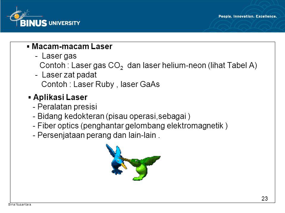 Bina Nusantara ▪ Macam-macam Laser - Laser gas Contoh : Laser gas CO 2 dan laser helium-neon (lihat Tabel A) - Laser zat padat Contoh : Laser Ruby, la