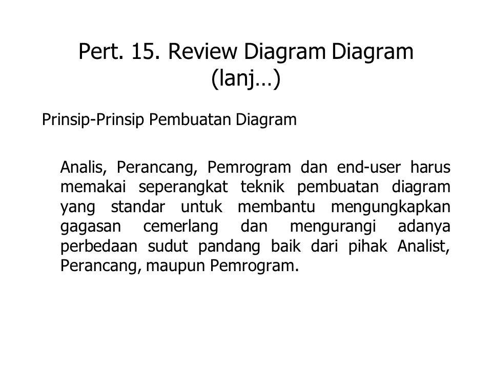 Pert. 15. Review Diagram Diagram (lanj…) Prinsip-Prinsip Pembuatan Diagram Analis, Perancang, Pemrogram dan end-user harus memakai seperangkat teknik