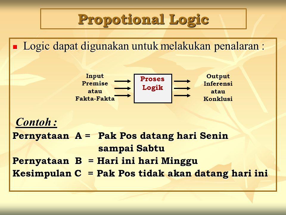 Propotional Logic Logic dapat digunakan untuk melakukan penalaran : Logic dapat digunakan untuk melakukan penalaran : Contoh : Contoh : Pernyataan A =