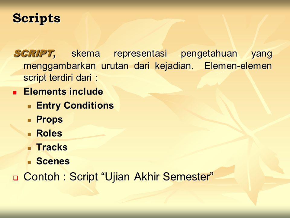Scripts SCRIPT, skema representasi pengetahuan yang menggambarkan urutan dari kejadian. Elemen-elemen script terdiri dari : Elements include Elements