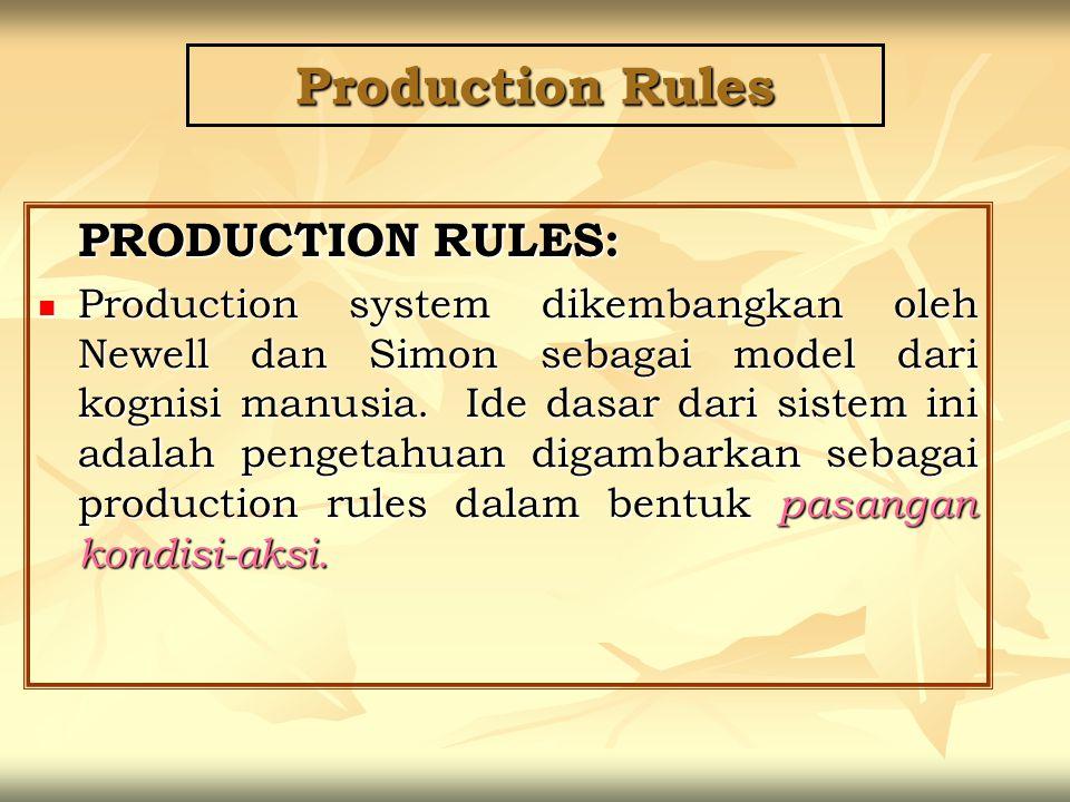 Production Rules PRODUCTION RULES: Production system dikembangkan oleh Newell dan Simon sebagai model dari kognisi manusia. Ide dasar dari sistem ini