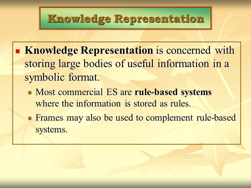 Tipe-tipe Pengetahuan berdasar Sumber Deep Knowledge Deep Knowledge (formal knowledge) Shallow /Surface Knowledge Shallow /Surface Knowledge (non formal knowledge)