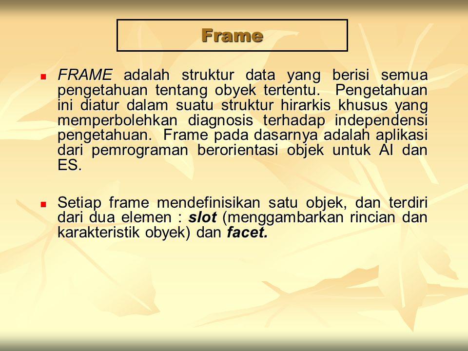 Frame FRAME adalah struktur data yang berisi semua pengetahuan tentang obyek tertentu. Pengetahuan ini diatur dalam suatu struktur hirarkis khusus yan