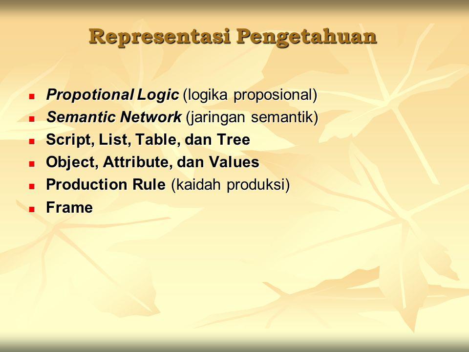 Representasi Pengetahuan Propotional Logic (logika proposional) Propotional Logic (logika proposional) Semantic Network (jaringan semantik) Semantic N